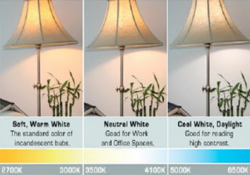 How to measure LED colour temperature